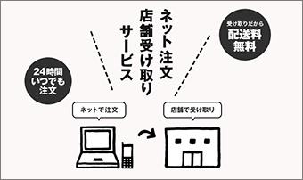 画面上部のプルダウンメニューから都道府県を選択し、「検索」ボタンを押します。画面表示された店舗一覧から、受け取りたい店舗を選び、「この店舗で受け取る」ボタン  ...